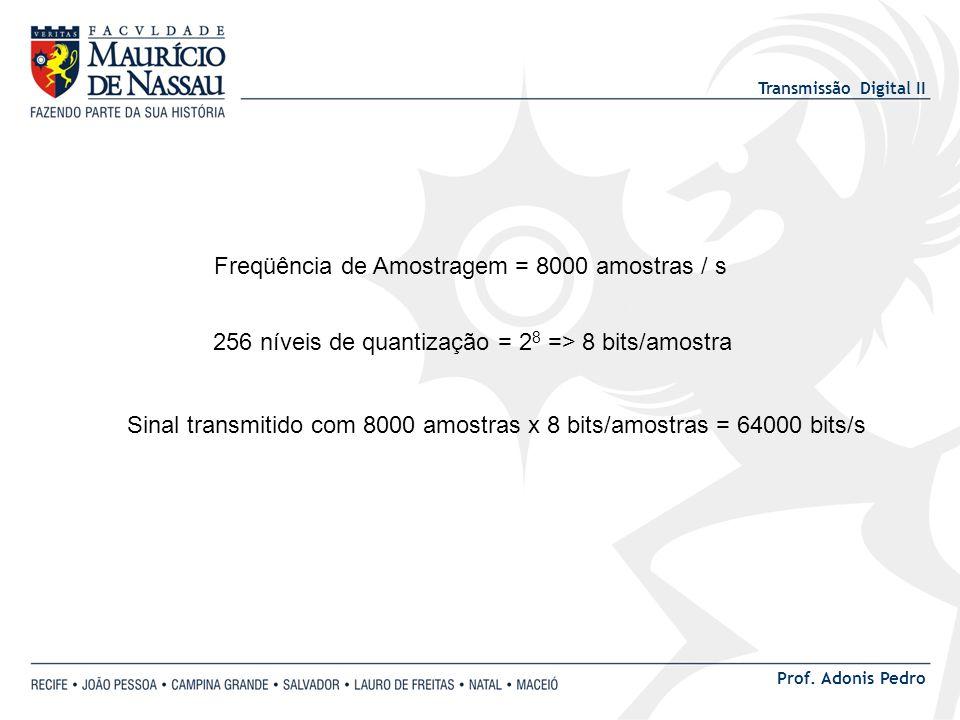 Freqüência de Amostragem = 8000 amostras / s