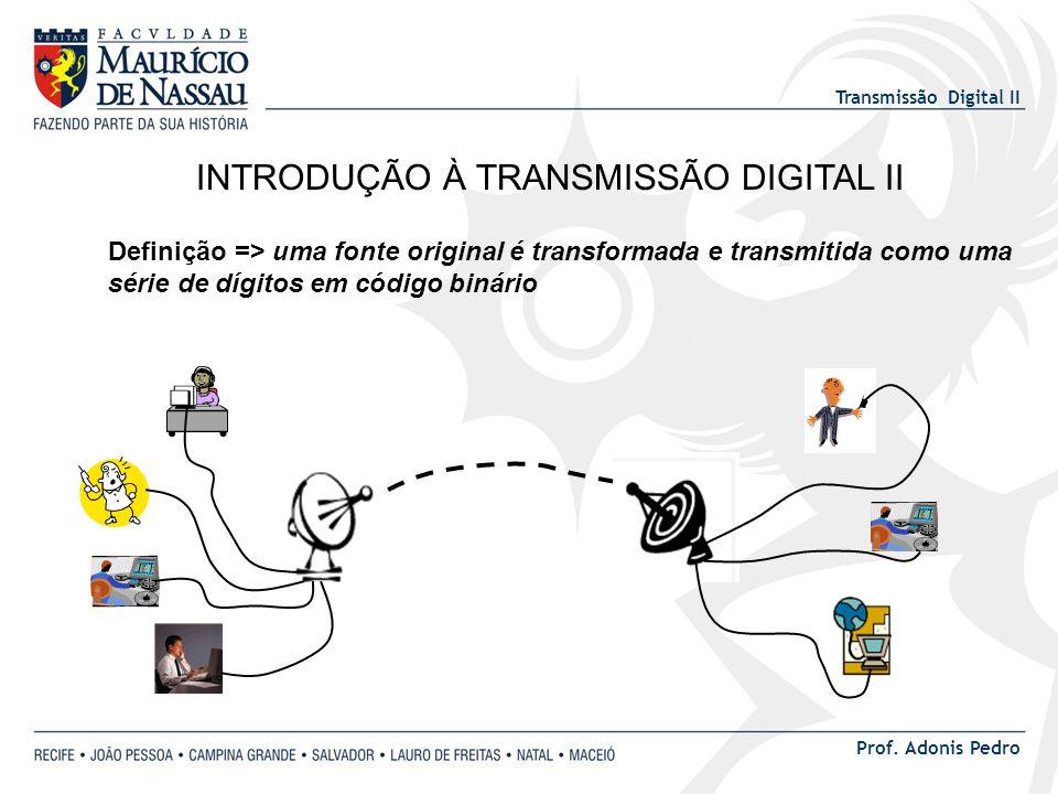 INTRODUÇÃO À TRANSMISSÃO DIGITAL II
