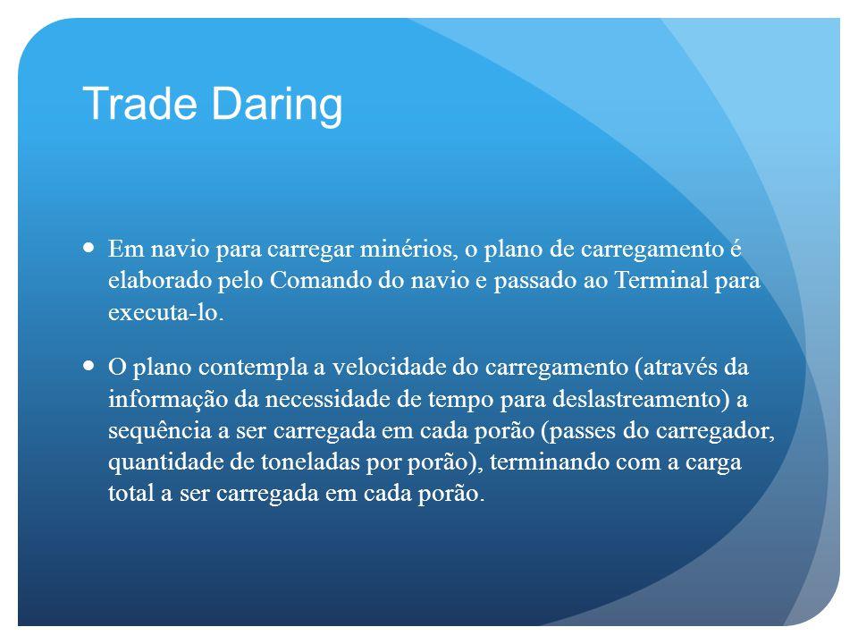 Trade Daring Em navio para carregar minérios, o plano de carregamento é elaborado pelo Comando do navio e passado ao Terminal para executa-lo.