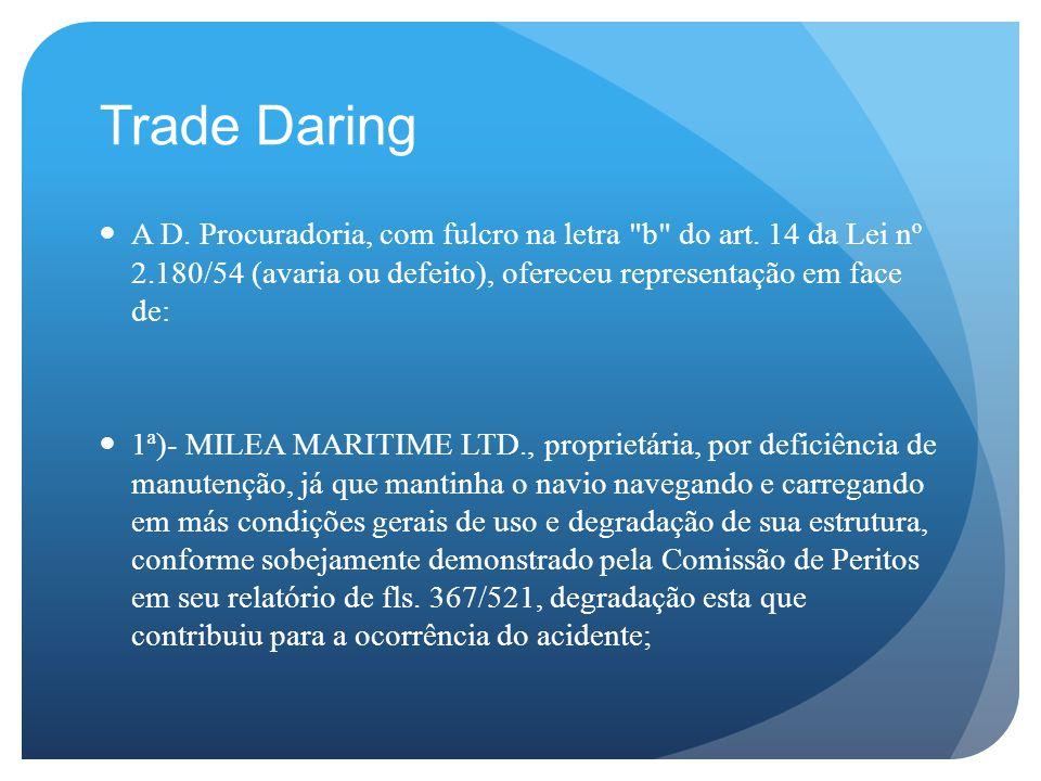 Trade Daring A D. Procuradoria, com fulcro na letra b do art. 14 da Lei nº 2.180/54 (avaria ou defeito), ofereceu representação em face de: