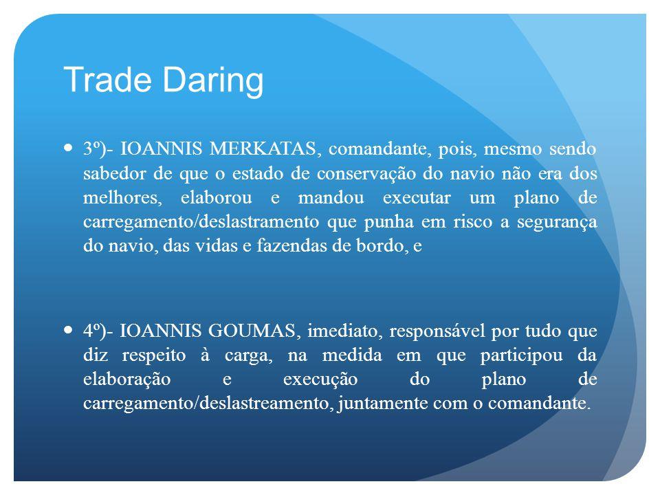 Trade Daring