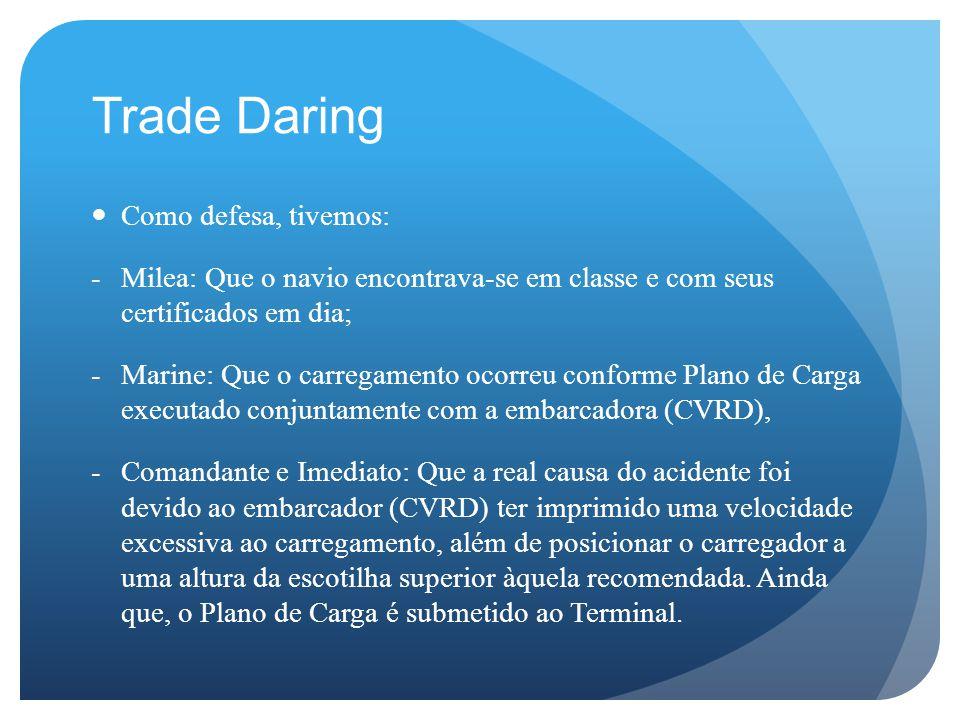 Trade Daring Como defesa, tivemos: