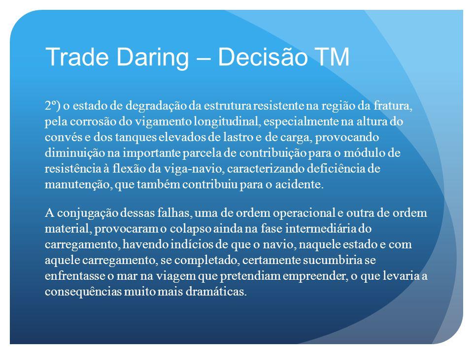 Trade Daring – Decisão TM