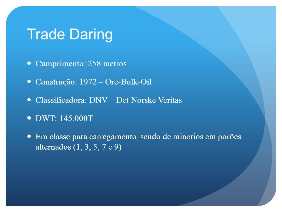 Trade Daring Cumprimento: 258 metros Construção: 1972 – Ore-Bulk-Oil