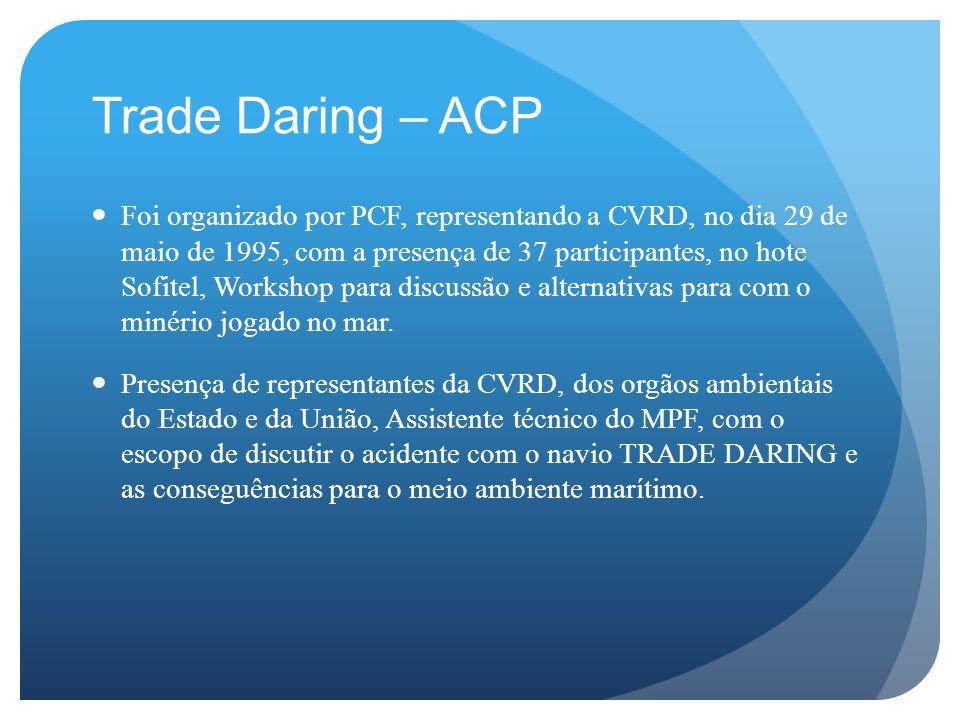 Trade Daring – ACP