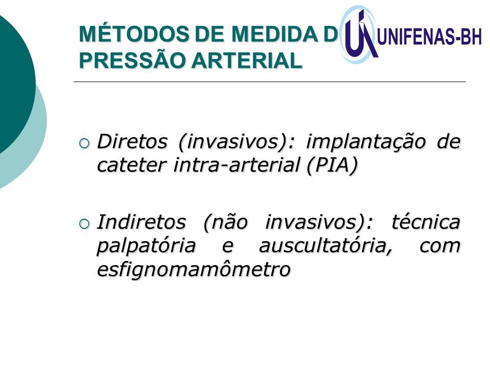 MÉTODOS DE MEDIDA DE PRESSÃO ARTERIAL