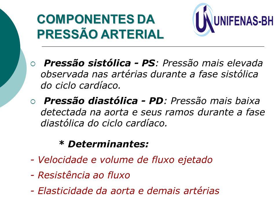 COMPONENTES DA PRESSÃO ARTERIAL
