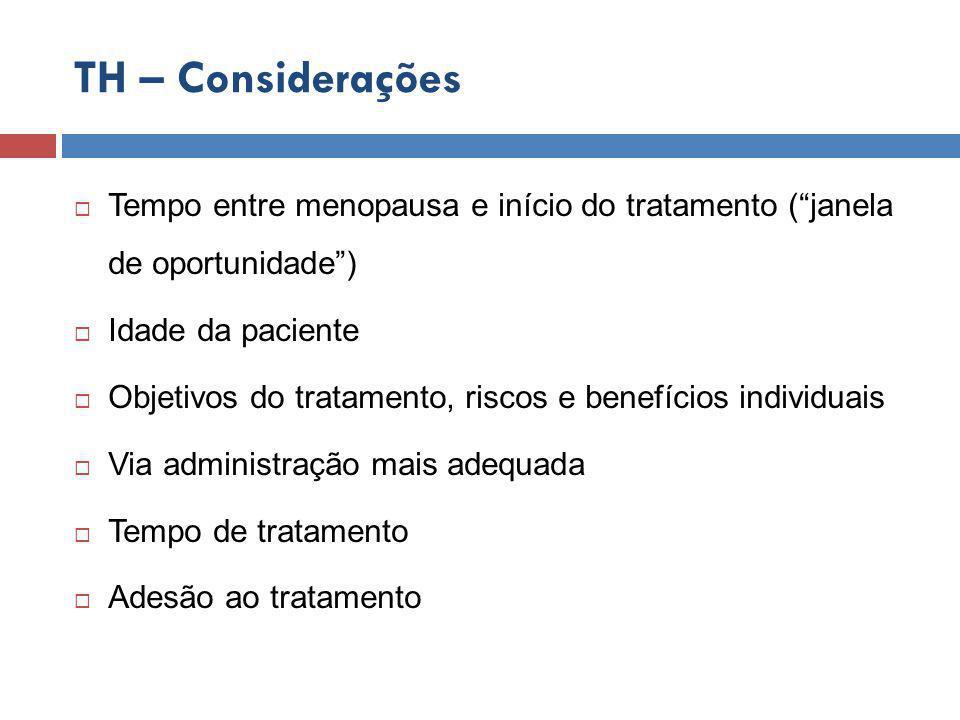 TH – Considerações Tempo entre menopausa e início do tratamento ( janela de oportunidade ) Idade da paciente.