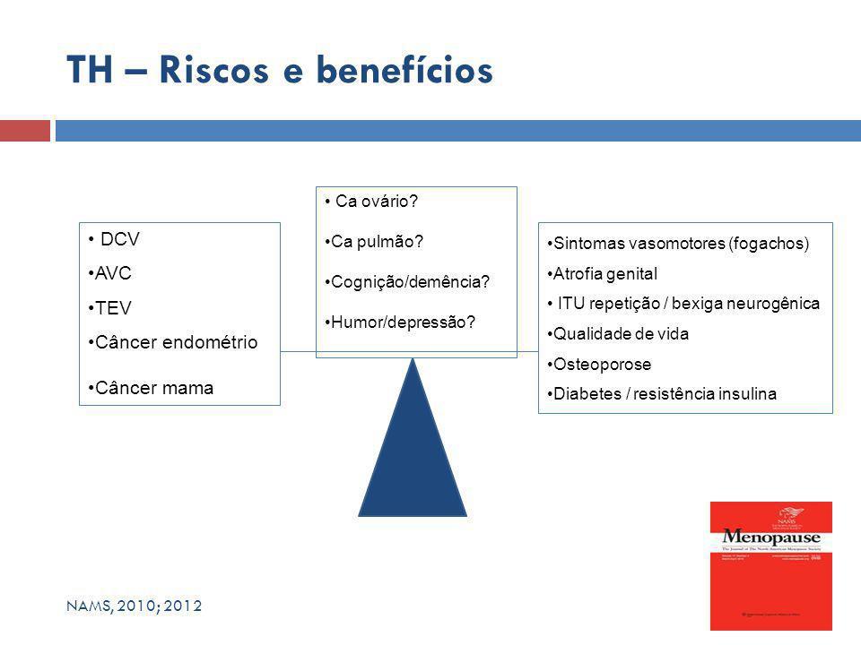TH – Riscos e benefícios