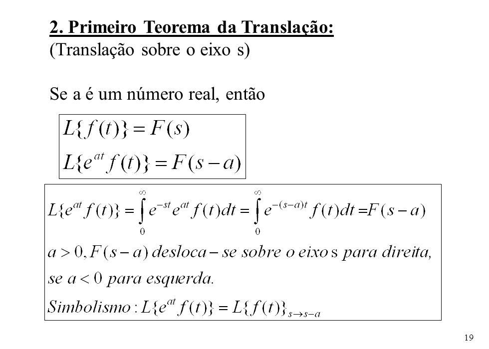 2. Primeiro Teorema da Translação: