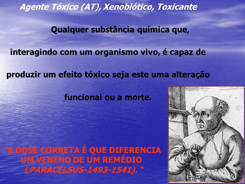 Agente Tóxico (AT), Xenobiótico, Toxicante