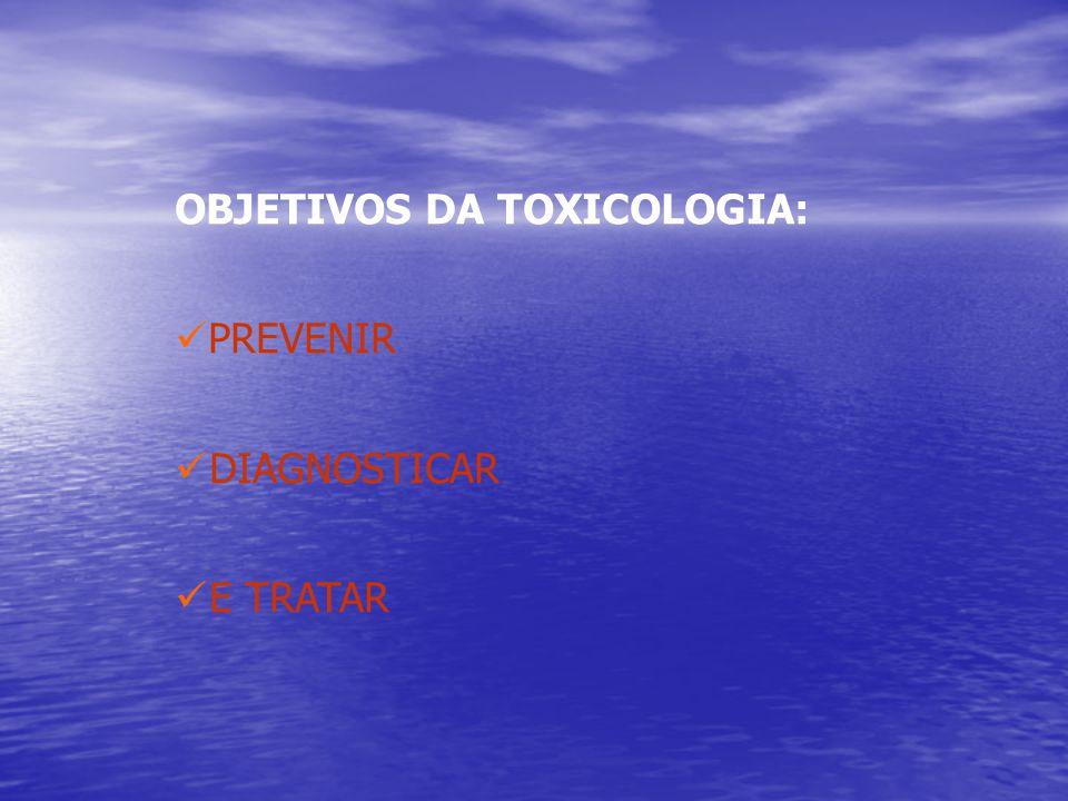 OBJETIVOS DA TOXICOLOGIA: