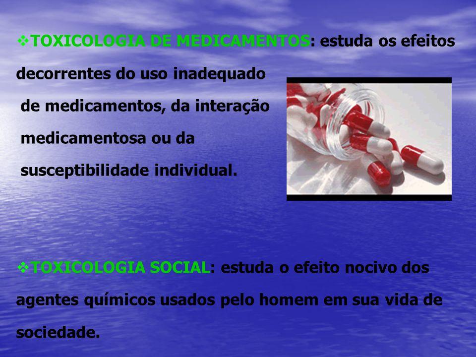 TOXICOLOGIA DE MEDICAMENTOS: estuda os efeitos decorrentes do uso inadequado