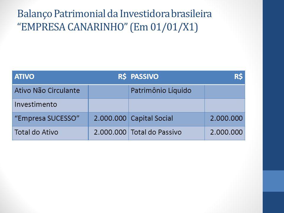 Balanço Patrimonial da Investidora brasileira EMPRESA CANARINHO (Em 01/01/X1)