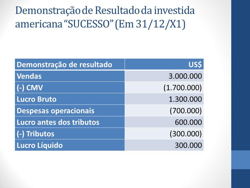 Demonstração de Resultado da investida americana SUCESSO (Em 31/12/X1)