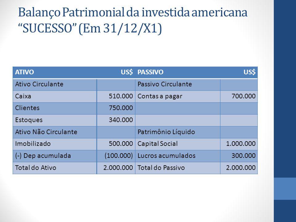 Balanço Patrimonial da investida americana SUCESSO (Em 31/12/X1)