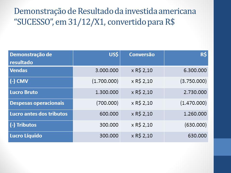 Demonstração de Resultado da investida americana SUCESSO , em 31/12/X1, convertido para R$