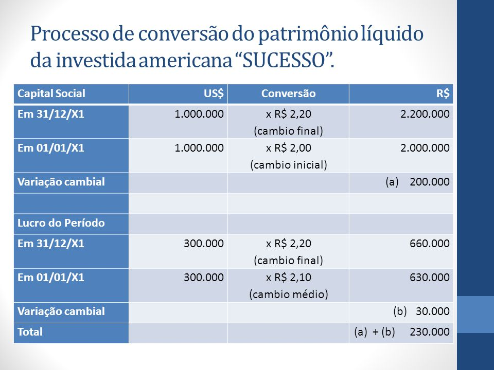 Processo de conversão do patrimônio líquido da investida americana SUCESSO .