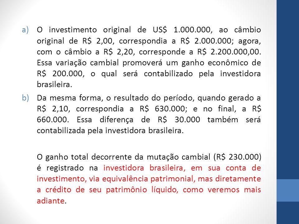 O investimento original de US$ 1. 000