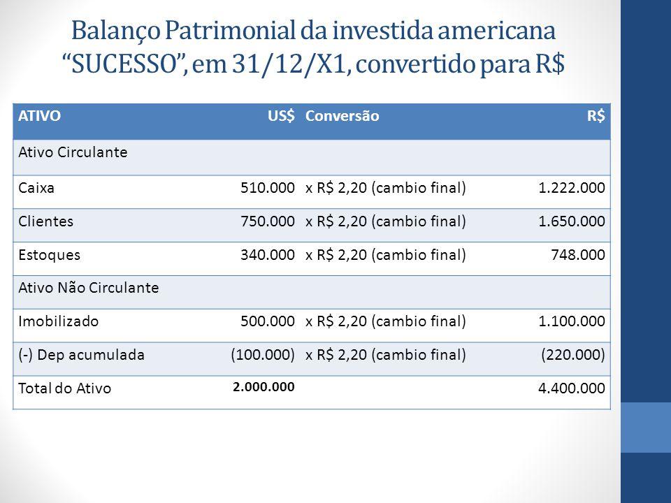 Balanço Patrimonial da investida americana SUCESSO , em 31/12/X1, convertido para R$