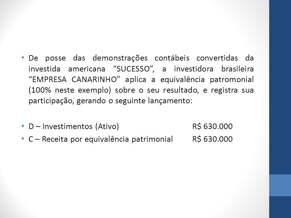 De posse das demonstrações contábeis convertidas da investida americana SUCESSO , a investidora brasileira EMPRESA CANARINHO aplica a equivalência patromonial (100% neste exemplo) sobre o seu resultado, e registra sua participação, gerando o seguinte lançamento: