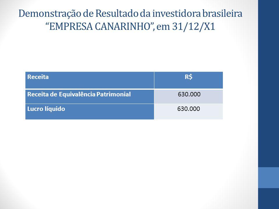 Demonstração de Resultado da investidora brasileira EMPRESA CANARINHO , em 31/12/X1