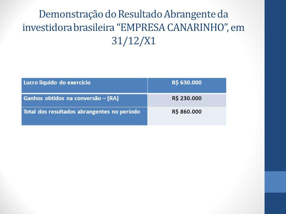 Demonstração do Resultado Abrangente da investidora brasileira EMPRESA CANARINHO , em 31/12/X1