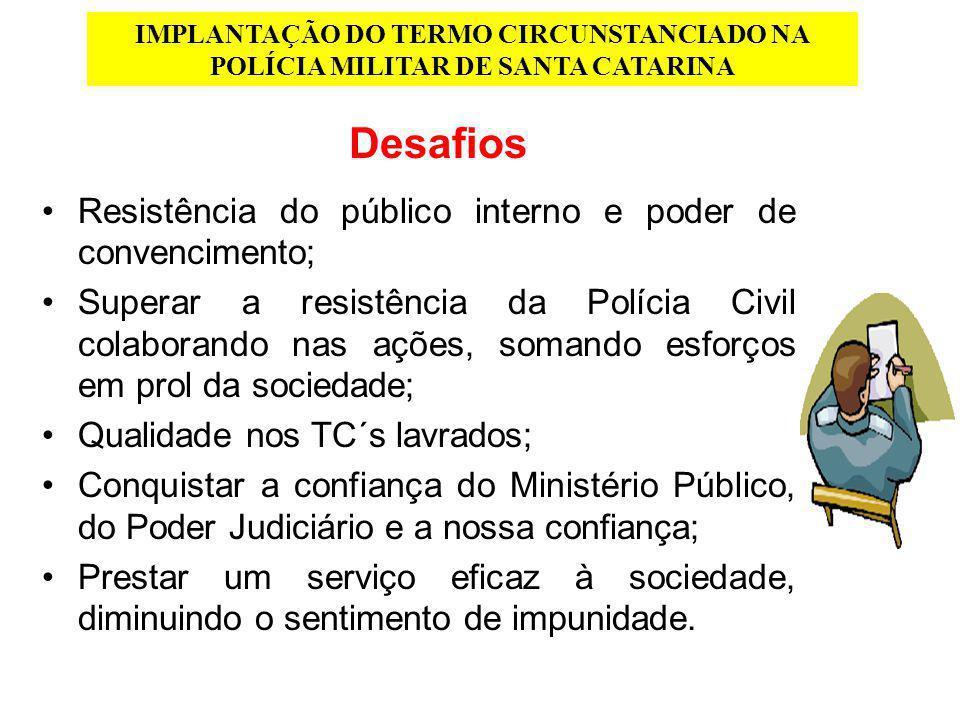 Desafios Resistência do público interno e poder de convencimento;