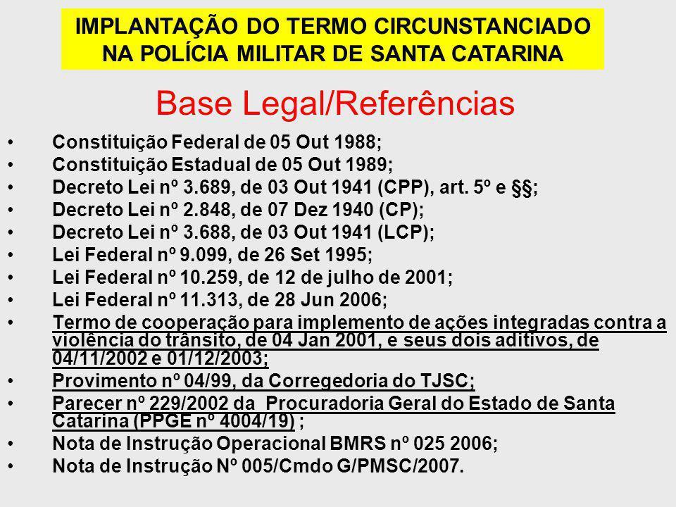 Base Legal/Referências
