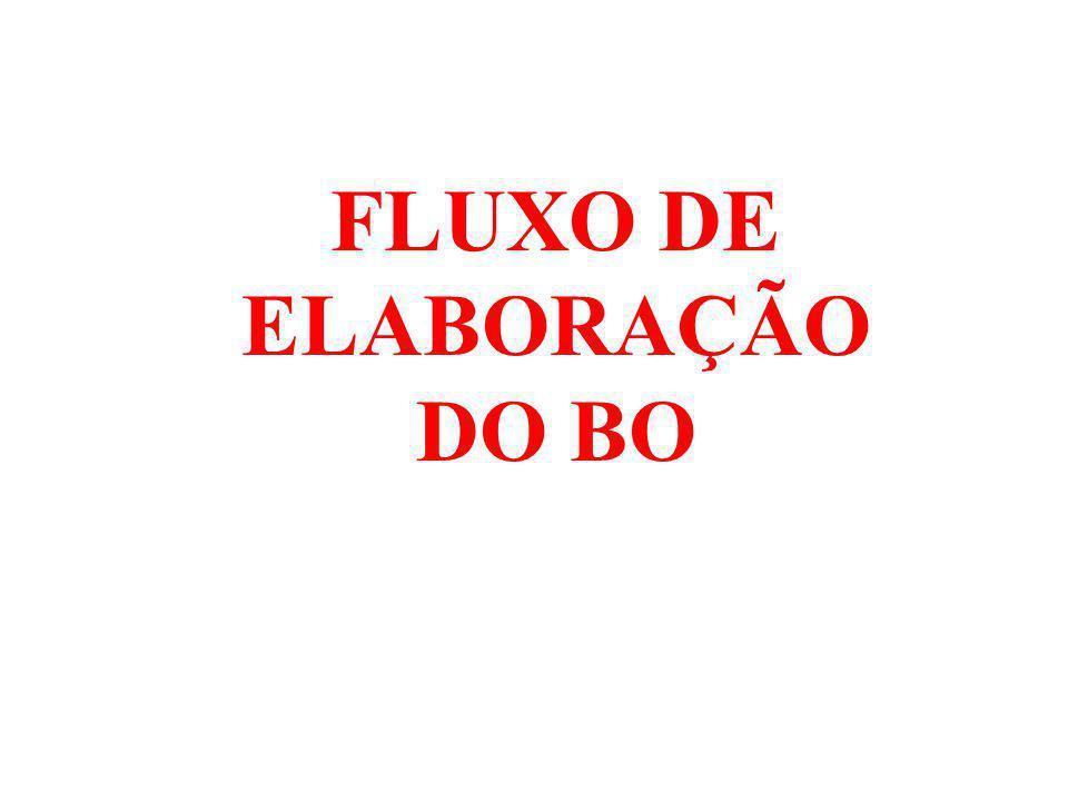 FLUXO DE ELABORAÇÃO DO BO