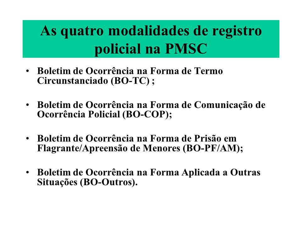 As quatro modalidades de registro policial na PMSC