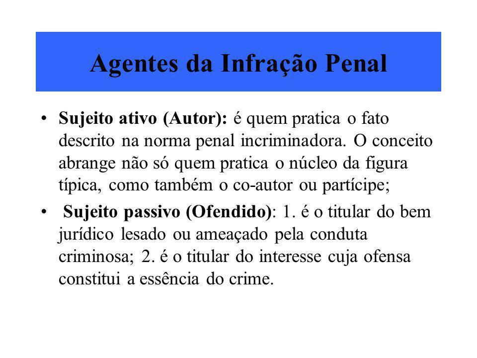 Agentes da Infração Penal