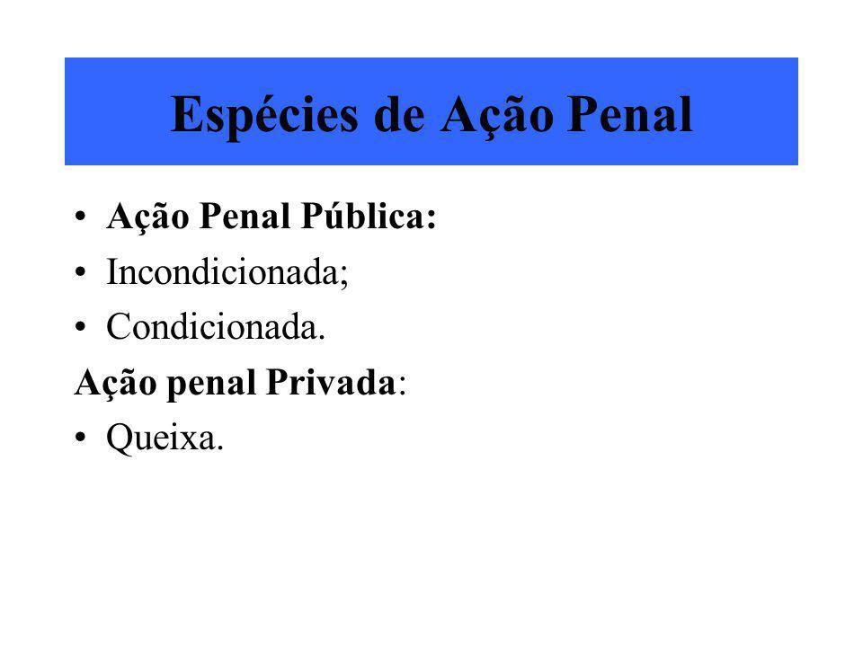 Espécies de Ação Penal Ação Penal Pública: Incondicionada;