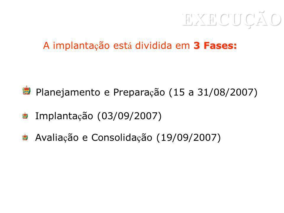 EXECUÇÃO Planejamento e Preparação (15 a 31/08/2007)