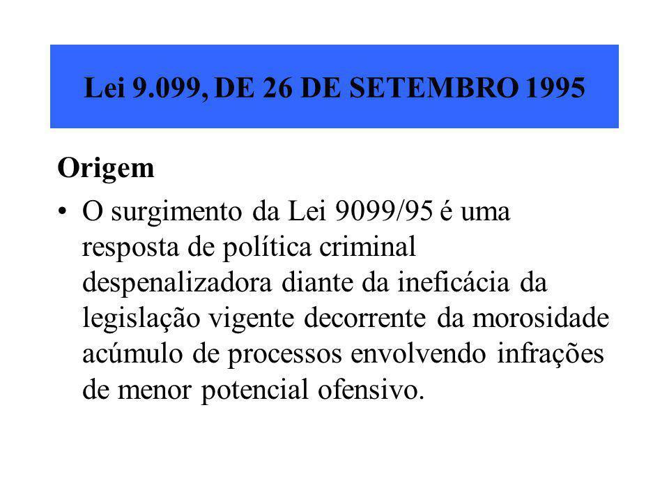 Lei 9.099, DE 26 DE SETEMBRO 1995 Origem.