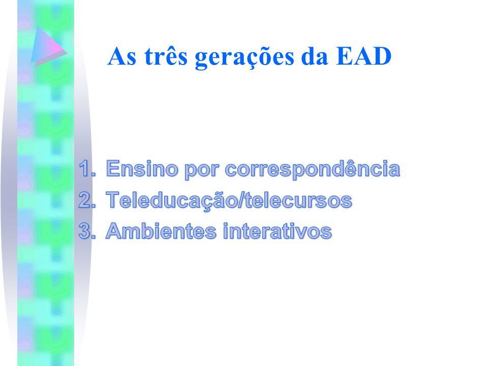 As três gerações da EAD Ensino por correspondência
