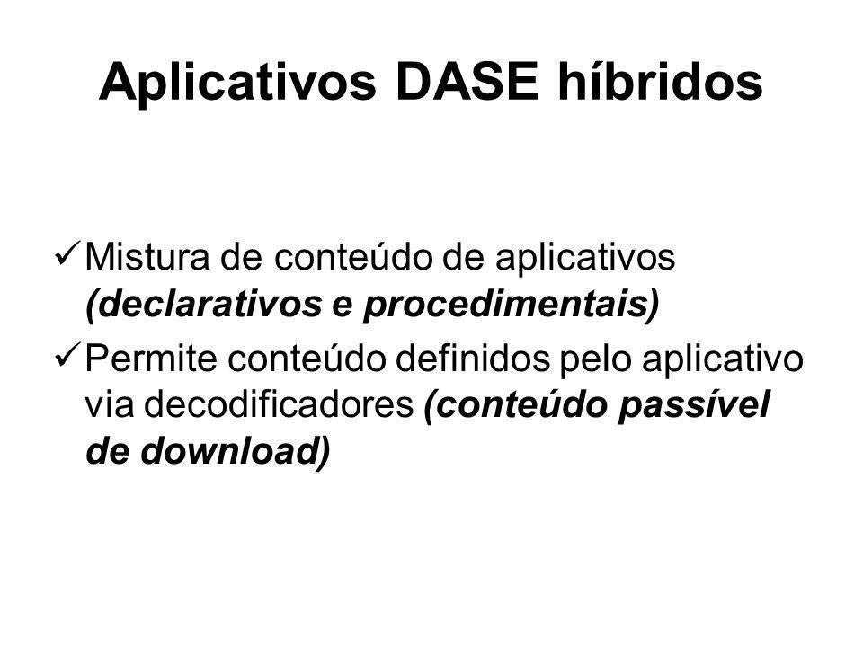Aplicativos DASE híbridos