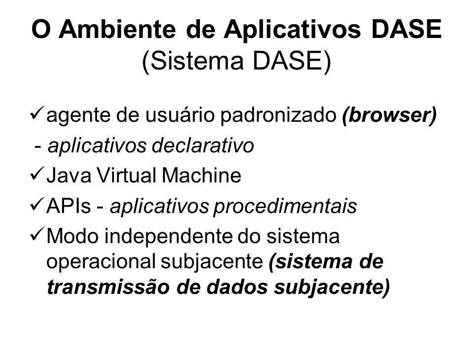 O Ambiente de Aplicativos DASE (Sistema DASE)