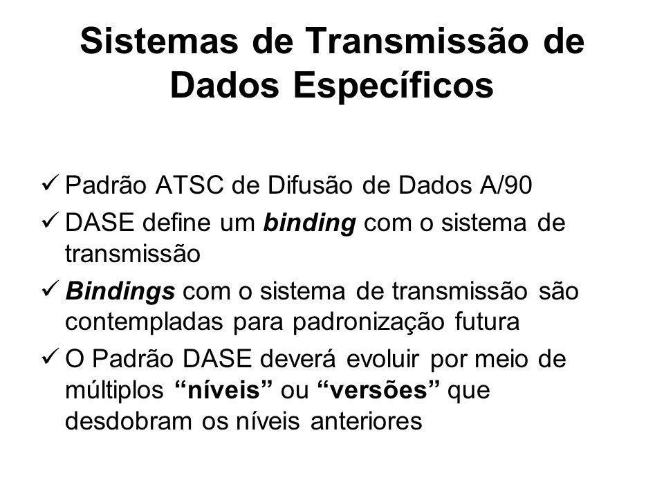 Sistemas de Transmissão de Dados Específicos