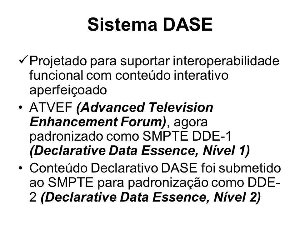 Sistema DASE Projetado para suportar interoperabilidade funcional com conteúdo interativo aperfeiçoado.