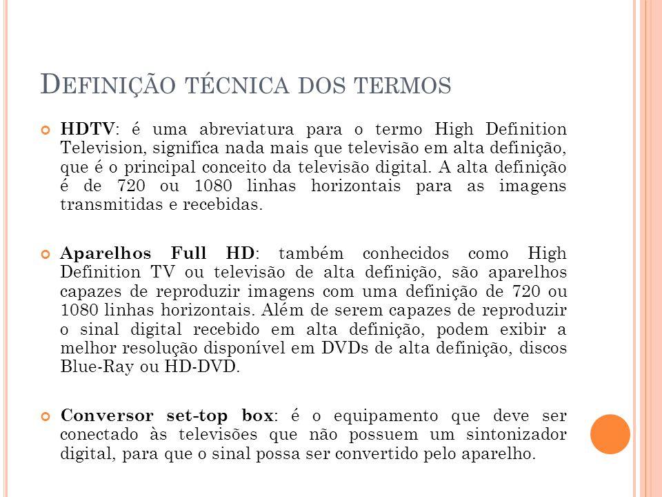 Definição técnica dos termos