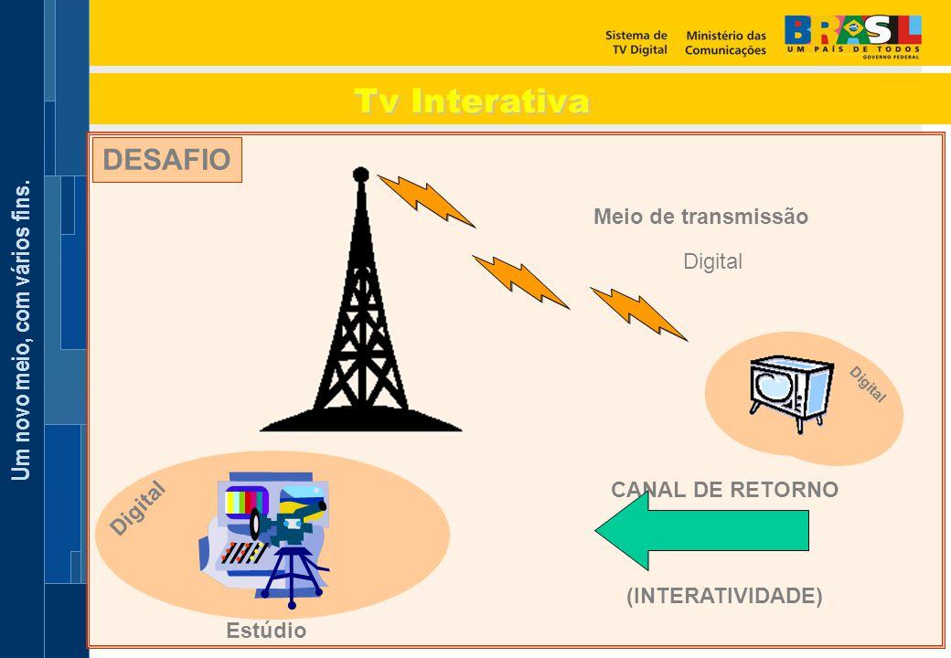 Tv Interativa DESAFIO Meio de transmissão Analógico CANAL DE RETORNO