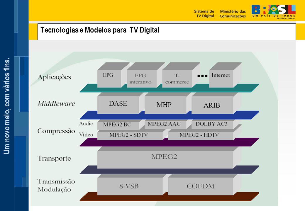 Tecnologias e Modelos para TV Digital