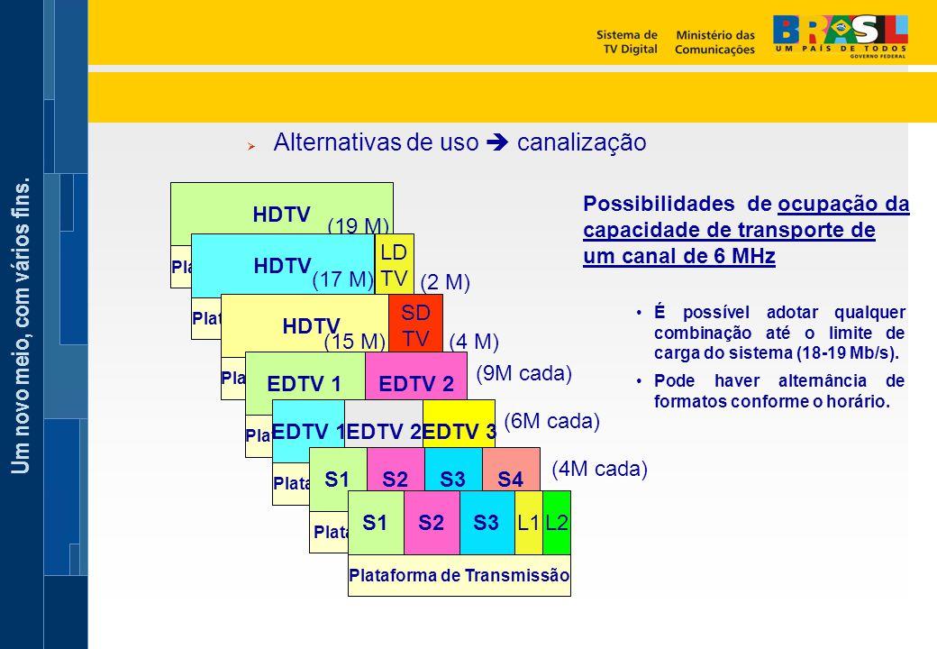 Plataforma de Transmissão