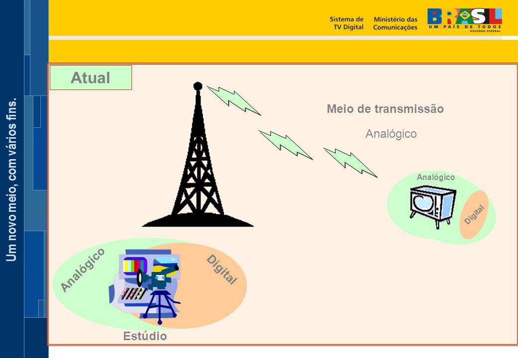 Analógico Meio de transmissão Atual Digital Estúdio