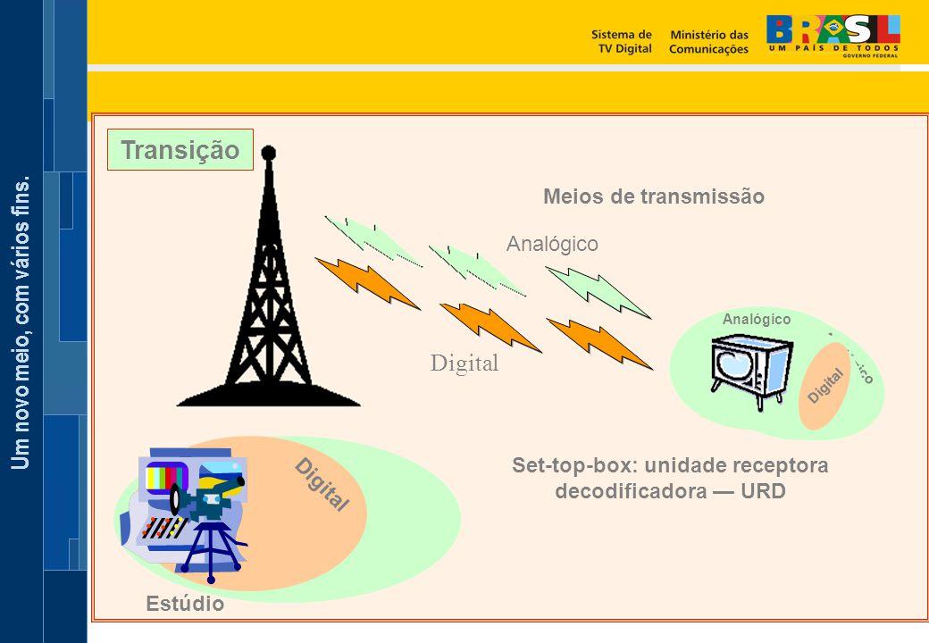 Set-top-box: unidade receptora decodificadora — URD