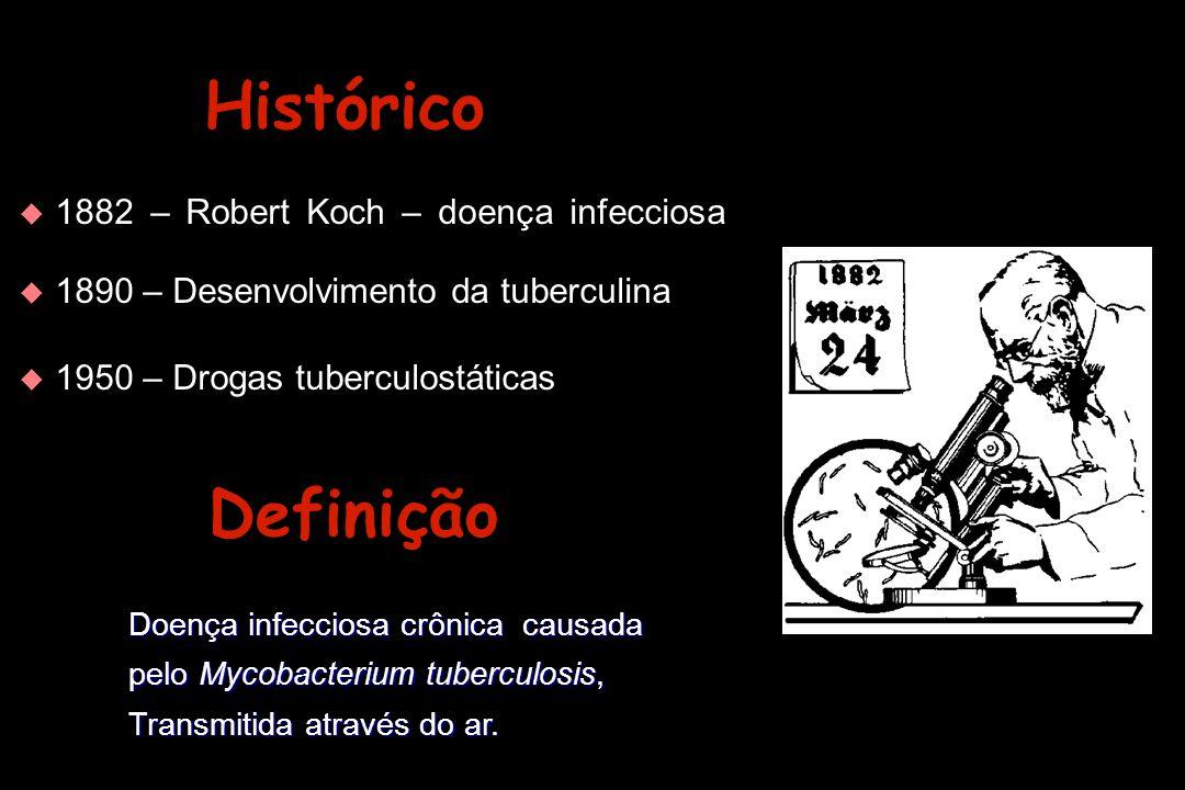 Histórico Definição 1882 – Robert Koch – doença infecciosa