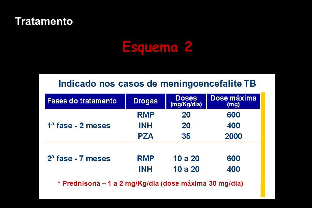 Esquema 2 Tratamento Indicado nos casos de meningoencefalite TB