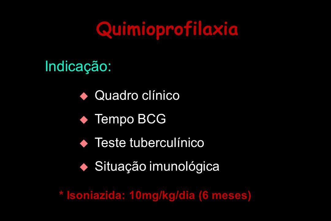 * Isoniazida: 10mg/kg/dia (6 meses)