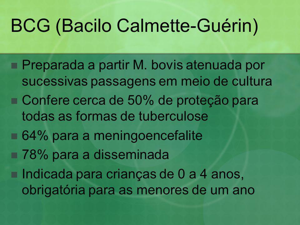 BCG (Bacilo Calmette-Guérin)